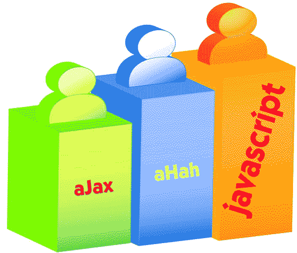 ajax search engine optimization